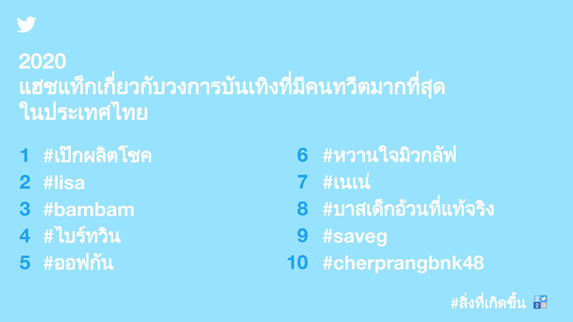 Most Tweeted about entertainment hashtags in Thailand (THA)_m.jpg